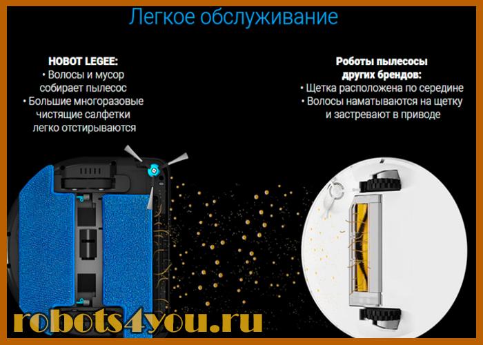 робот пылесос hobot